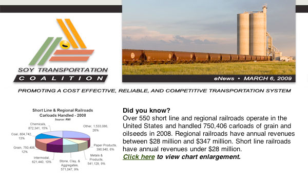 Soy Transportation Coalition eNews, March 2009